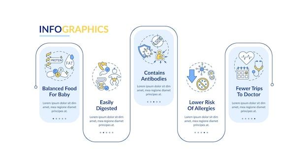 Borstvoeding voordelen infographic sjabloon