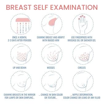 Borstzelfonderzoek borstkanker maandelijks onderzoek infographics symptomen van borstkanker