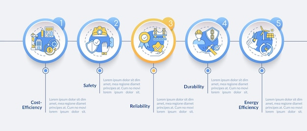 Bouw beveiliging infographic sjabloon