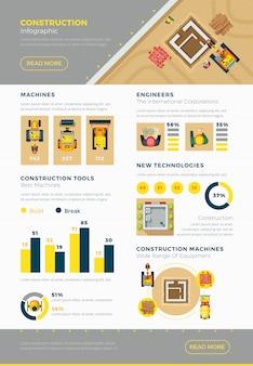 Bouw infographic set