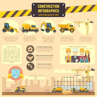 Bouw infographic vectormalplaatje met bouwmachines, grafieken, diagrammen voor zaken