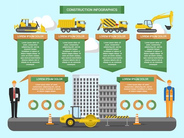 Bouw infographics sjabloon met personeel gebouw machines weg reparatie diagrammen