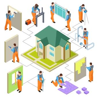 Bouw, wederopbouw en reparatie van het huis isometrisch