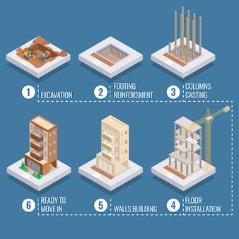 Bouwstappen voor appartementen. isometrische illustratie van uitgraven, voetwapening, kolommen gieten, vloerinstallatie, muren bouwen en klaar om in te trekken.