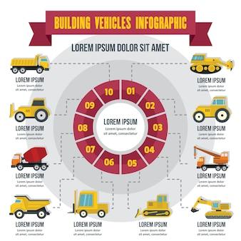 Bouwvoertuigen infographic, vlakke stijl
