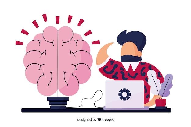 Brainstormen concept bestemmingspagina