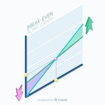 Break-even puntgrafiek