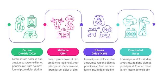 Broeikaseffect infographic sjabloon. co2, methaan presentatie schets ontwerpelementen.