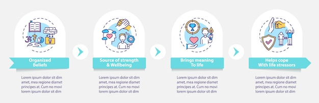 Bron van wellness in religie infographic sjabloon