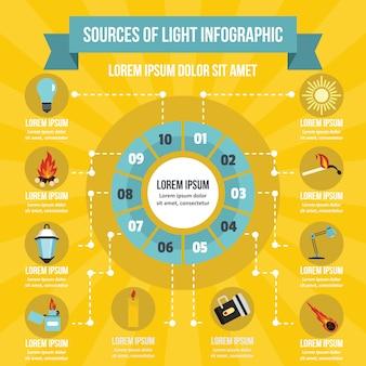 Bronnen van licht infographic concept, vlakke stijl