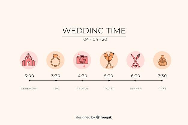 Bruiloft tijdlijn in lineaire stijl