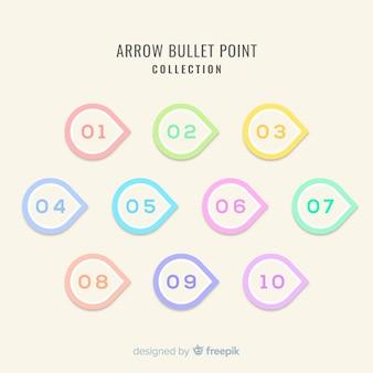 Bullet punt verzameling