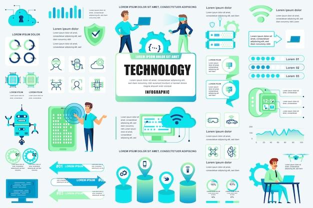 Bundel nieuwe technologieën infographic ui-, ux-, kit-elementen