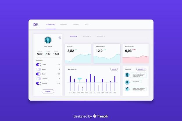 Business dashboard gebruikerspaneel