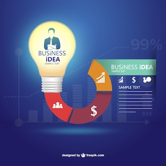 Business idee infografie sjabloon