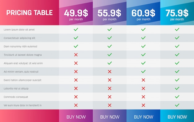 Business plannen webvergelijking prijstabel.