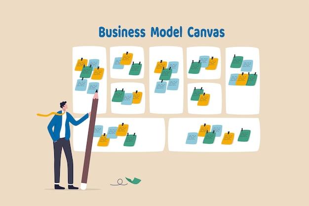 Businessmodel schrijven, ondernemersplan voor het starten van een nieuw bedrijf, presenteren of brainstormen om het concept van succesideeën te krijgen, slimme zakenman die een potlood vasthoudt nadat hij klaar is met het schrijven van het canvas van het bedrijfsmodel.