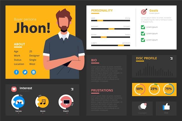 Buyer persona infographics in plat ontwerp