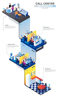 Call center moderne isometrische concept illustratie