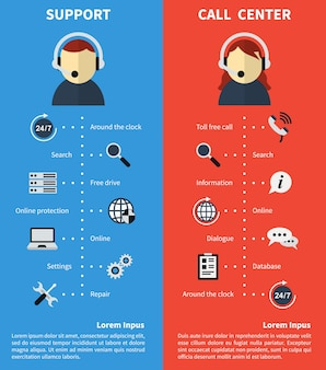 Callcenter en ondersteuningsbanners. overleg en gratis bellen en telefoniste. technische assistentie en informatie. vector illustratie