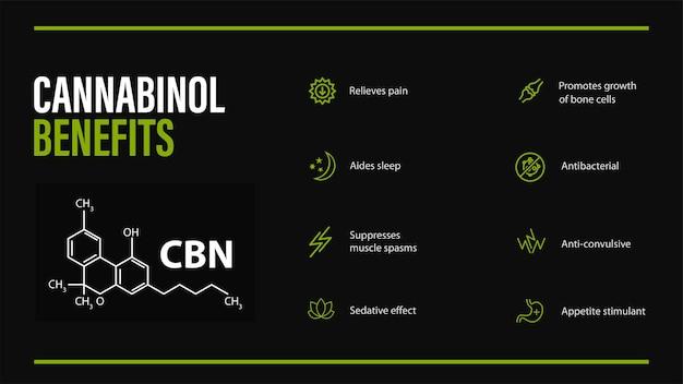 Cannabinol-voordelen, zwarte poster met cannabinol-voordelen met pictogrammen en chemische formule van cannabinol in minimalistische stijl