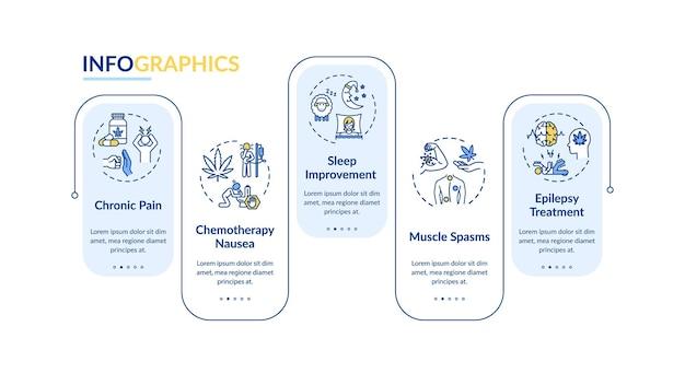 Cannabis medisch gebruik vector infographic sjabloon. chronische pijn behandeling presentatie ontwerpelementen. datavisualisatie in 5 stappen. proces tijdlijn grafiek. workflowlay-out met lineaire pictogrammen