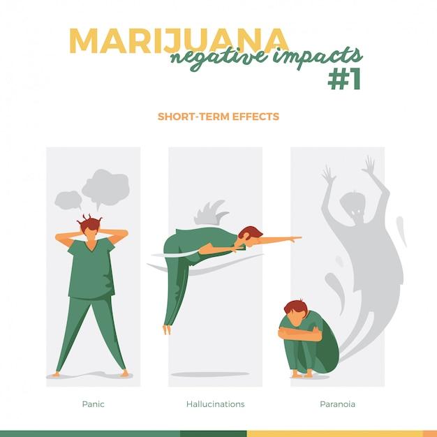 Cannabismarihuana negatieve effecten platte illustraties