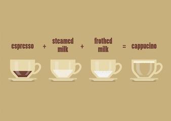 Cappucino koffie recept