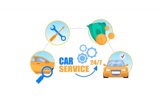 Car service cycle