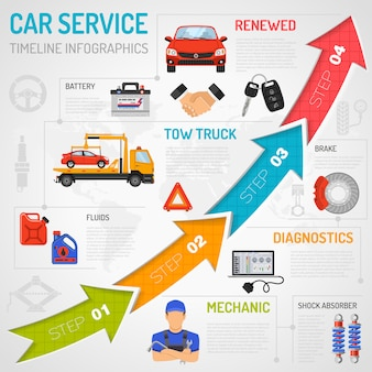 Car service tijdlijn infographics