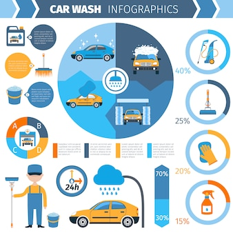 Car wash full-service infographic presentatie