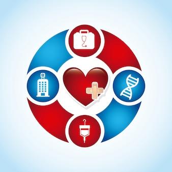 Cardiologie ontwerp