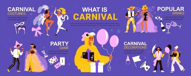 Carnaval-infographics met geïsoleerde menselijke karakters van mensen in feestelijke kostuums, maskers en bewerkbare tekstbijschriften