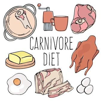 Carnivore menu organische gezonde voeding