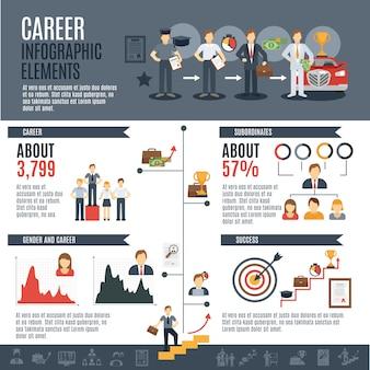 Carrière infographics set