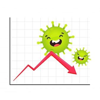 Cartoon beursgrafiek met pijlpatronen die vallen door de verspreiding van het corona-virus.