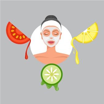 Cartoon gezichtsmasker huidverzorging. spa schoonheid met fruit citroen tomaten en komkommer
