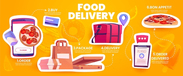 Cartoon voedsel online bezorging infographic