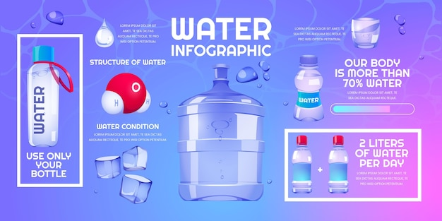Cartoon water infographic