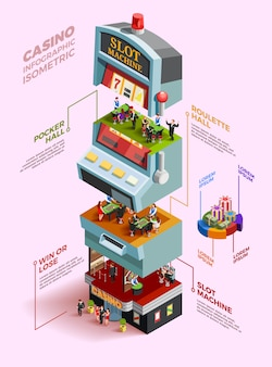Casino isometrische infographics-lay-out