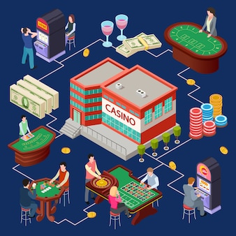 Casino vectorillustratie