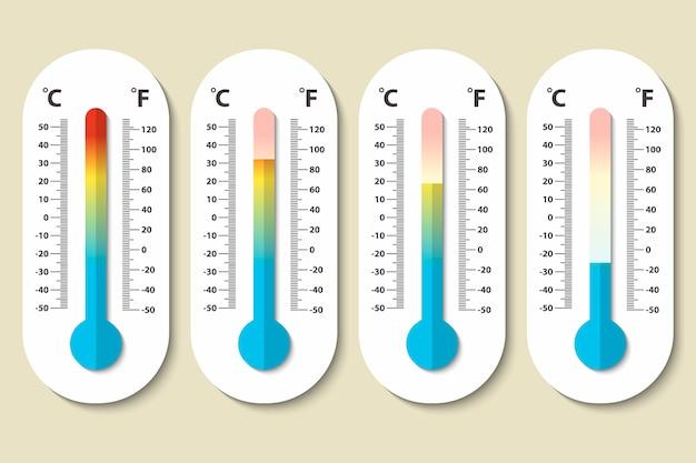 Celsius en fahrenheit meteorologie thermometers