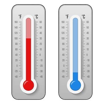 Celsius, fahrenheit-thermometer, temperatuurschaal