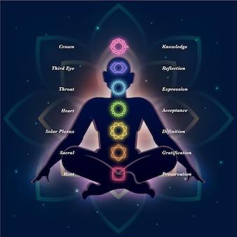 Chakra's mystiek illustratieconcept