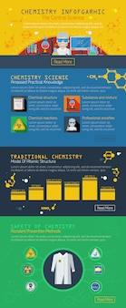 Chemie infographics lay-out