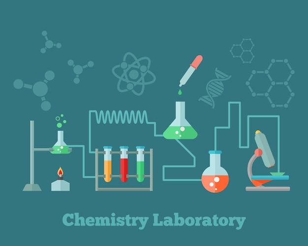Chemie onderwijs onderzoek laboratoriumapparatuur microscoop embleem