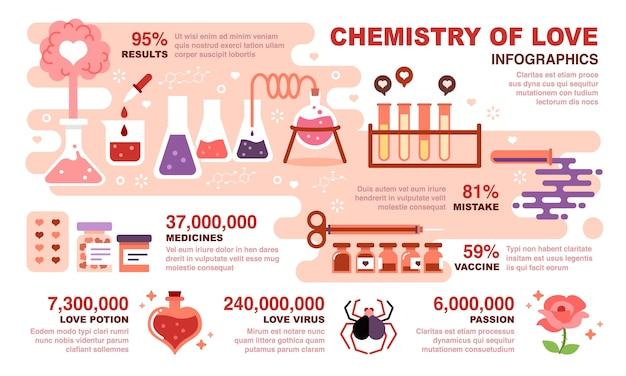 Chemie van liefde infographics.