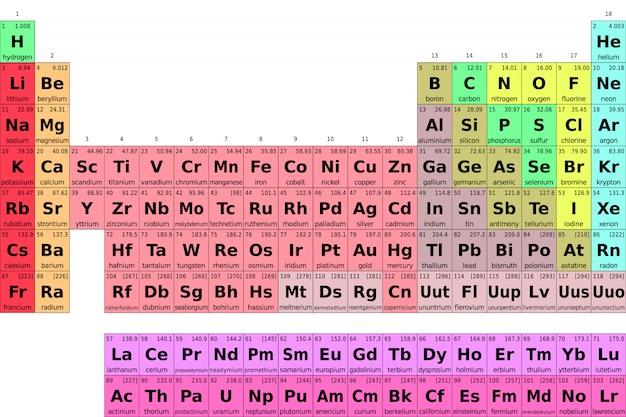 Chemische periodieke lijst van elementen. vetor illustratie