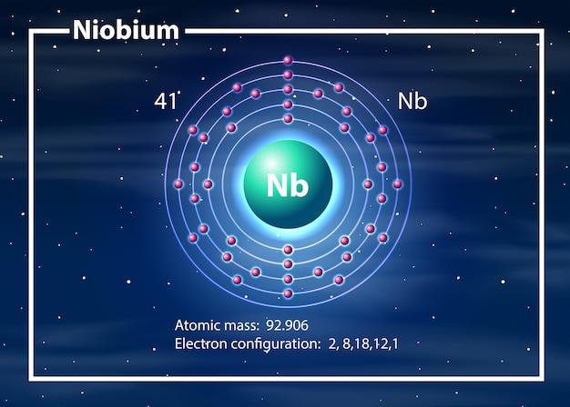 Chemist atoom van niobium-diagram