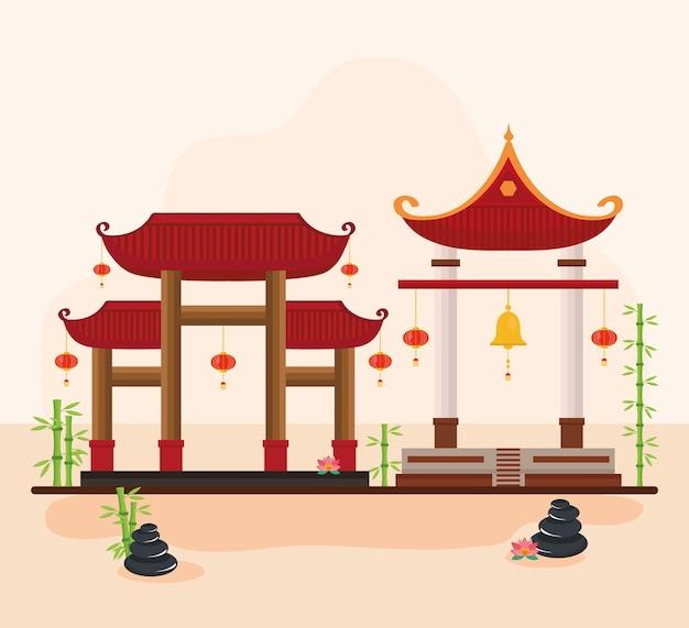 China poorten scène